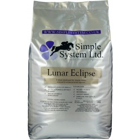 Simple System Lunar Eclipse